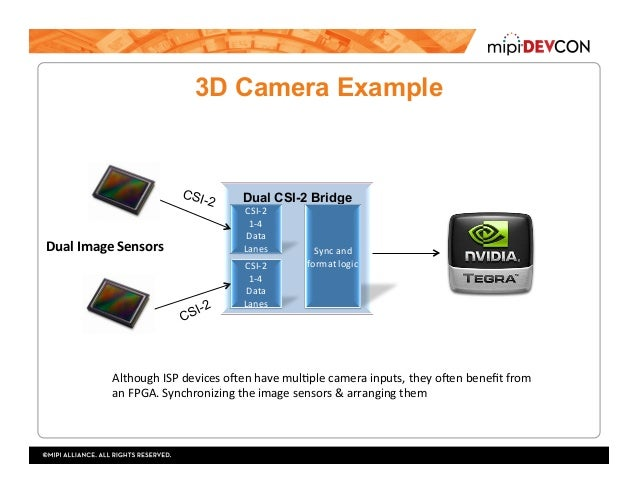MIPI DevCon 2016: Multiple MIPI CSI-2 Cameras Leveraging FPGAs