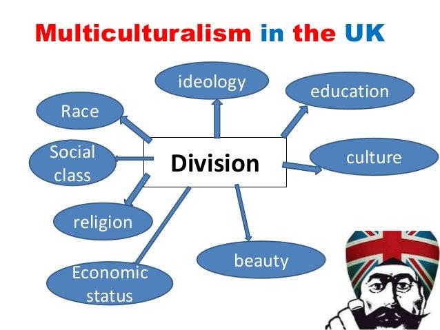 Criticism of multiculturalism