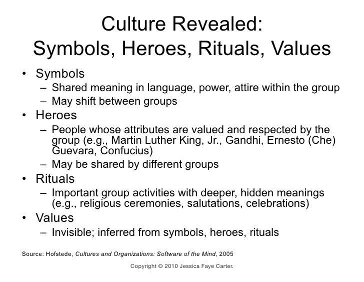 Culture Revealed Symbols Heroes Rituals