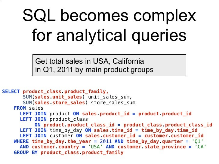 SQL becomes complex       for analytical queries           Get total sales in USA, California           in Q1, 2011 by mai...