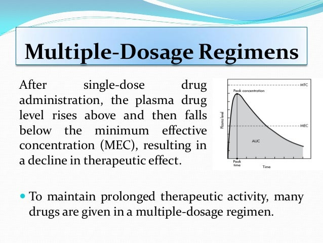 Multiple-Dosage Regimens  To maintain prolonged therapeutic activity, many drugs are given in a multiple-dosage regimen. ...