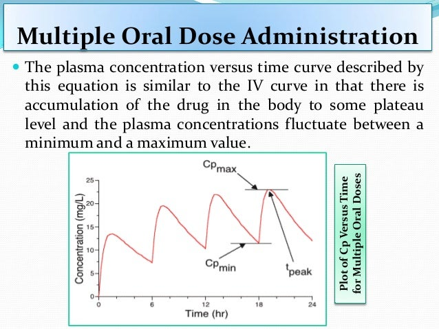 Multiple Oral Dose Administration  if we assume that the subsequent doses are given after the plasma concentration has pe...