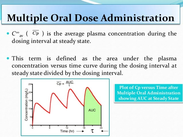Loading Dose  Since extravascular doses require time for absorption into the plasma to occur, therapeutic effects are del...