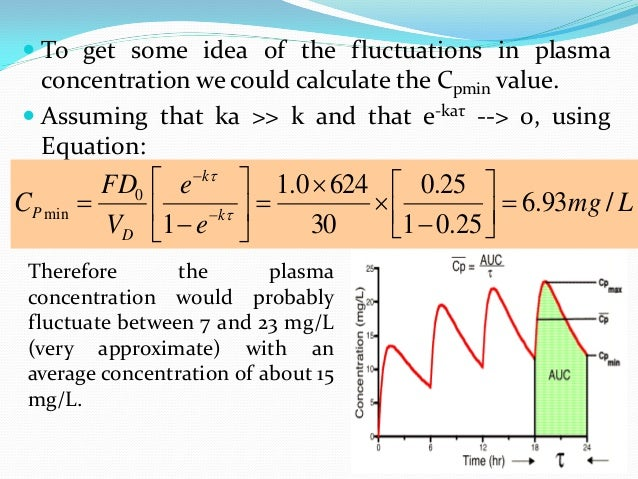 Superposition Principle  This method involved calculating the contribution from each dose at 24 hours after the first dos...