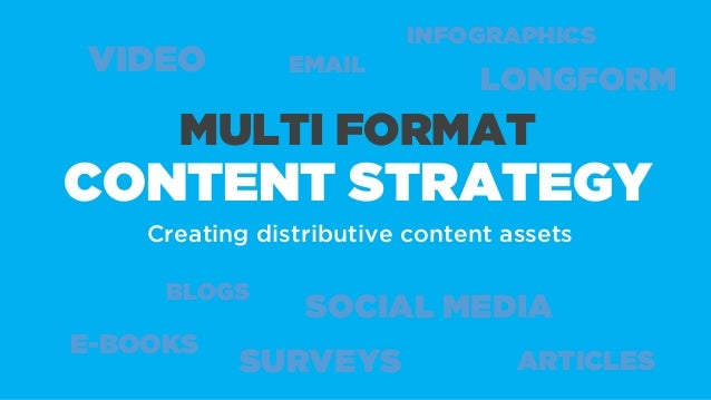 MULTI FORMAT CONTENT STRATEGY Creating distributive content assets VIDEO ARTICLES INFOGRAPHICS EMAIL SOCIAL MEDIA SURVEYS ...