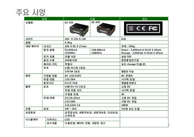 주요 사양 9 규격 사양 비고 모델명 EZ-350 EZ-400 사이즈 304 X 230 X 130 8.8L 중량 4.5Kg 내장 배터리 사이즈 186 X 96 X 27mm 무게 : 560g 충전 용량 93,600mA (...