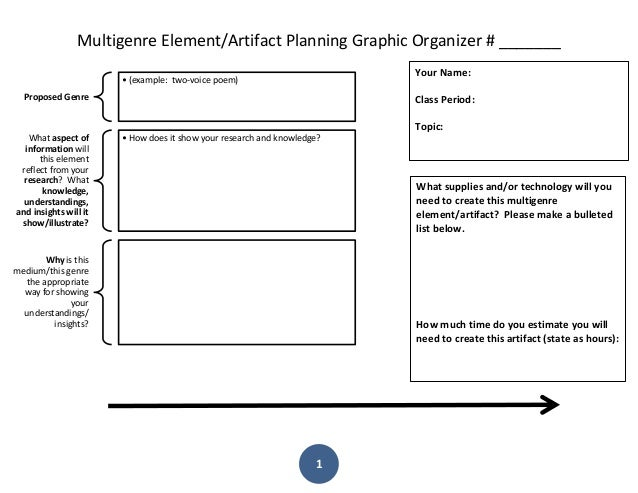 Multigenre Element/Artifact Planning Graphic Organizer # _______ 1 What supplies and/or technology will you need to create...