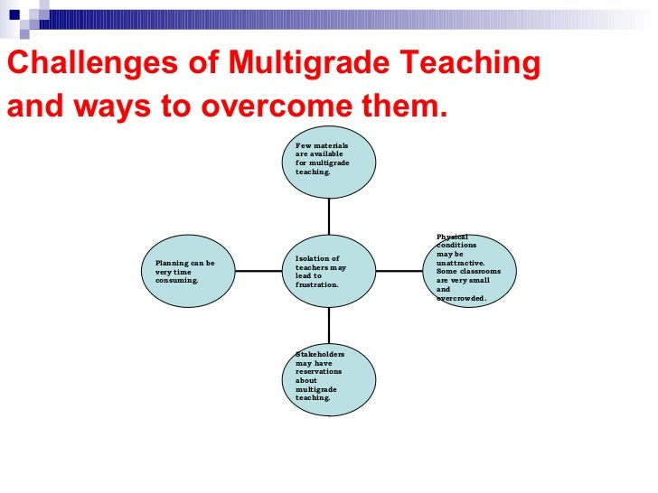 multigrade teaching and learning Learning and teaching in multigrade settings angela w little (2004) paper prepared for the unesco 2005 efa monitoring report significance why is a consideration of learning and teaching in.