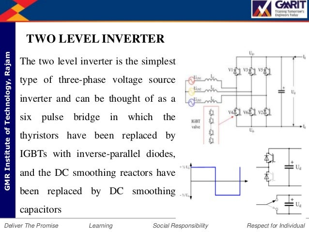 Inverter and multilevel inverter types, advantages and applications.
