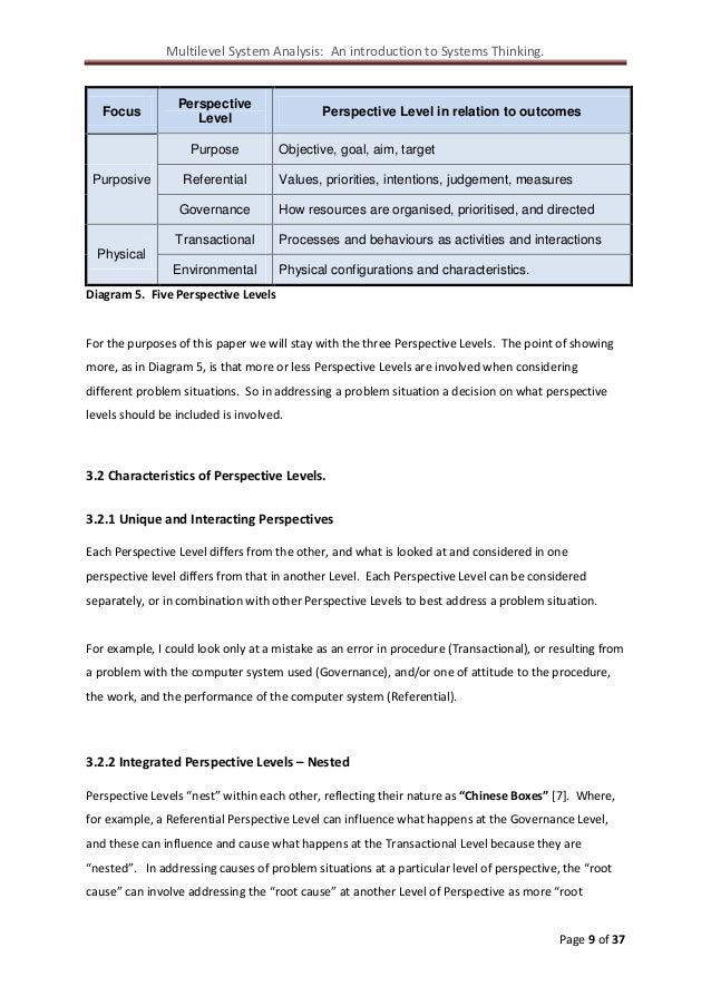 Summary Analysis Response to Men and Women in Conversation