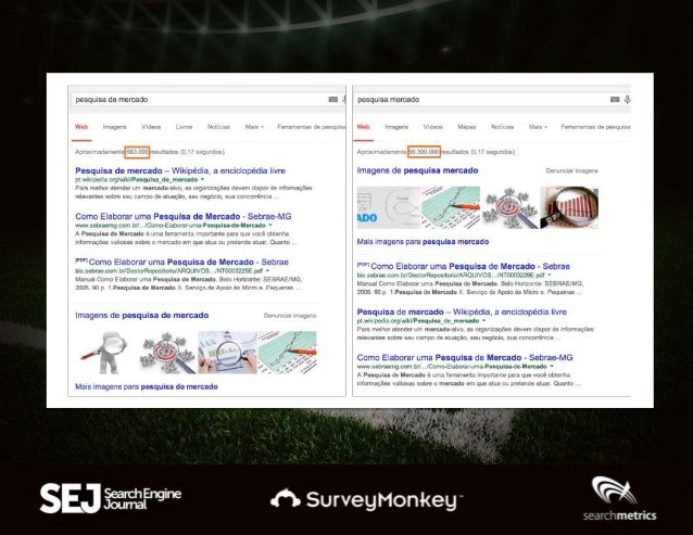 None of these are relevant to SurveyMonkey's Business
