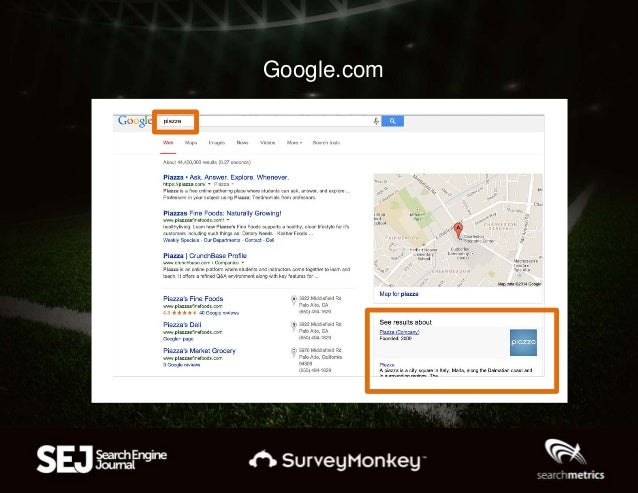 Leverage Keyword Data into New Content