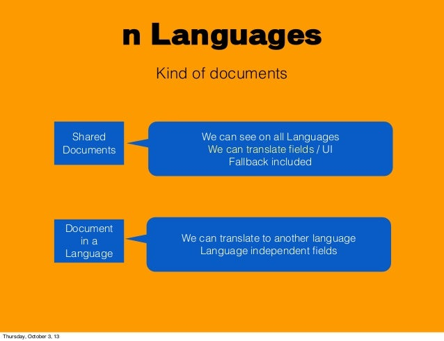 n Languages Shared Documents We can see on all Languages We can translate fields / UI Fallback included Document in a Langu...