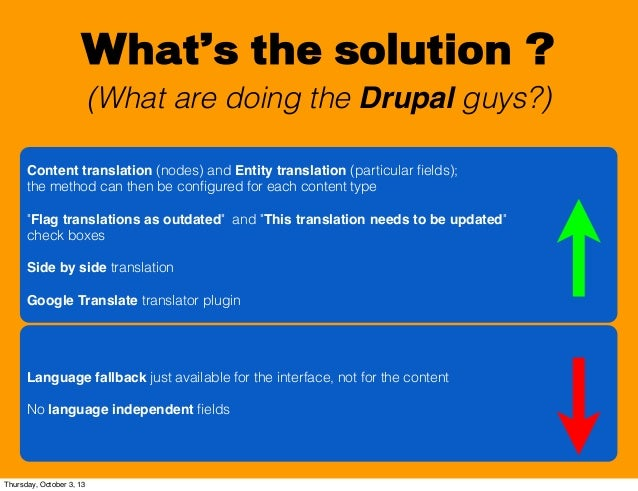 What's the solution ? (What are doing the Drupal guys?) Content translation (nodes) and Entity translation (particular fiel...
