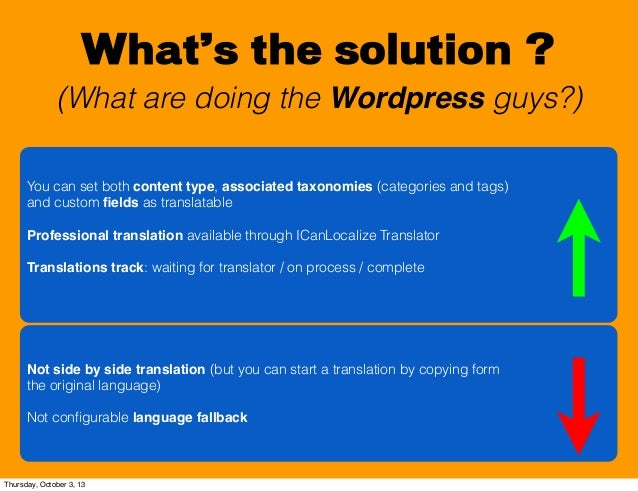 What's the solution ? (What are doing the Wordpress guys?) You can set both content type, associated taxonomies (categorie...