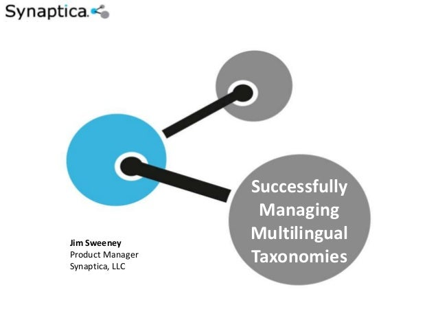 Jim Sweeney Product Manager Synaptica, LLC  Successfully Managing Multilingual Taxonomies