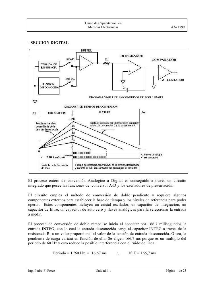 Curso de Capacitación en                                   Medidas Electrónicas                                Año 1999- S...