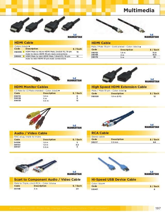 Fantastic Hdmi Wire Color Code Photos - Electrical Circuit Diagram ...