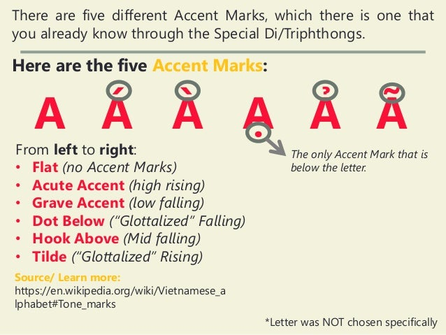 Get2know Accent Marks Diacritics