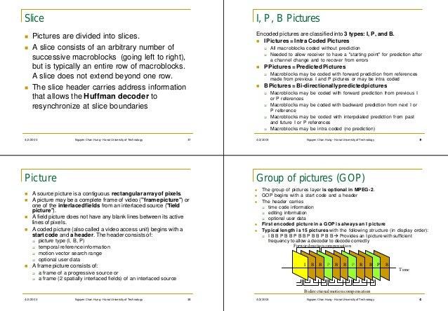 Slice                                                                              I, P, B Pictures                       ...
