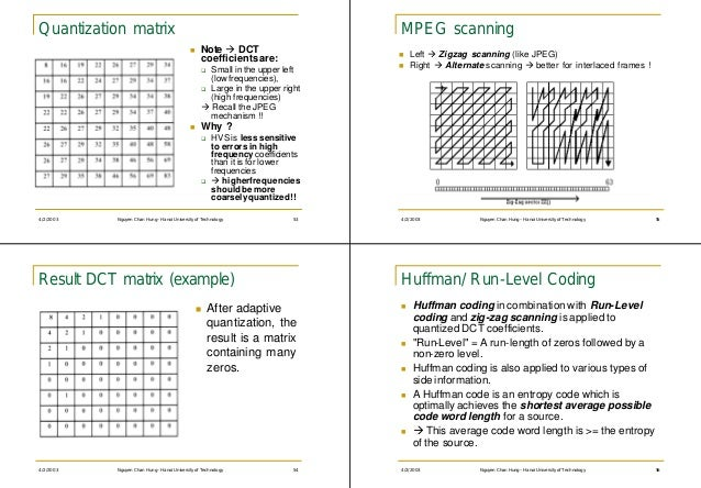 Quantization matrix                                                           MPEG scanning                               ...