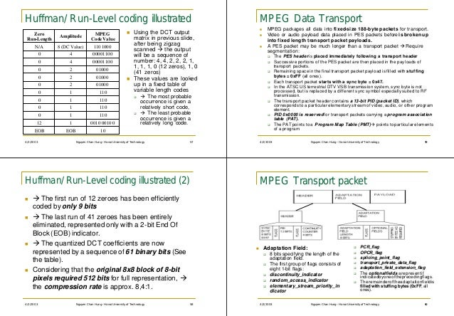 Huffman/ Run-Level coding illustrated                                                              MPEG Data Transport    ...
