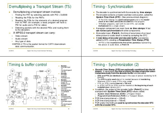 Demultiplexing a Transport Stream (TS)                                                           Timing - Synchronizationn...