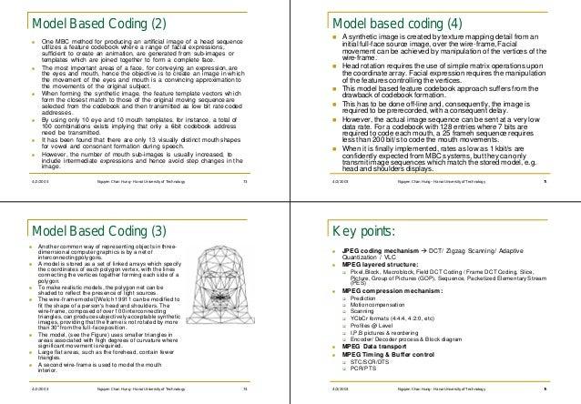 Model Based Coding (2)                                                             Model based coding (4)                 ...
