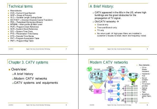 Technical terms                                                              A Brief History:n   Macro blocksn   HVS = Hum...