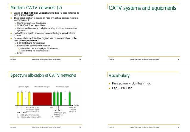 Modern CATV networks (2)                                                            CATV systems and equipmentsn   Based o...