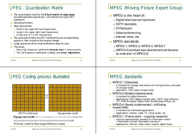 JPEG - Quantization Matrix                                                                                       MPEG (Mov...