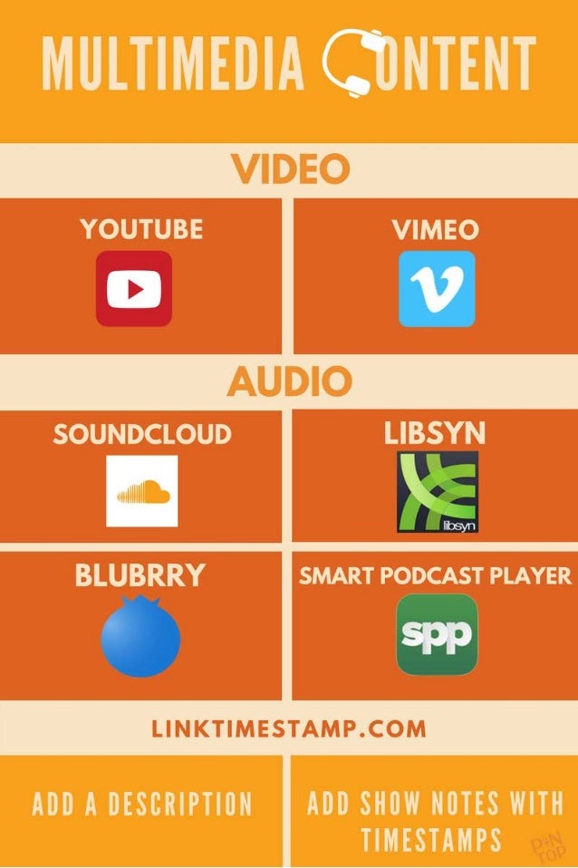 Tools For Adding Audio and Video to Your Website