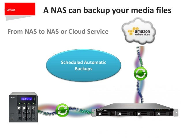 QNAP Multimedia Server and Player