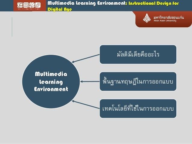 Multimedia learning environment Slide 2