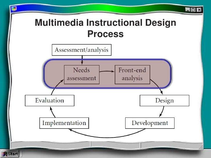 Multimedia Needs Assessment