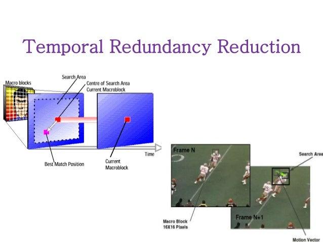 Reduce Video File Size Online Make Video Smaller (MP4 AVI MOV MPEG)