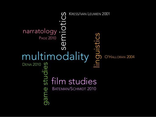Multimodal Metaphors and Game Character Design Slide 2