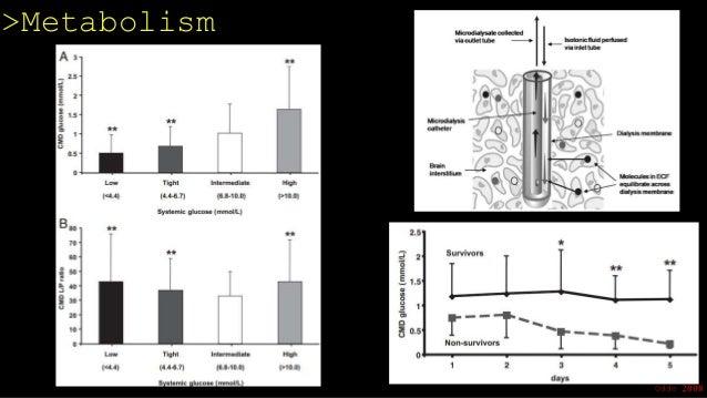 Mechanics MetabolismFunction >Integration