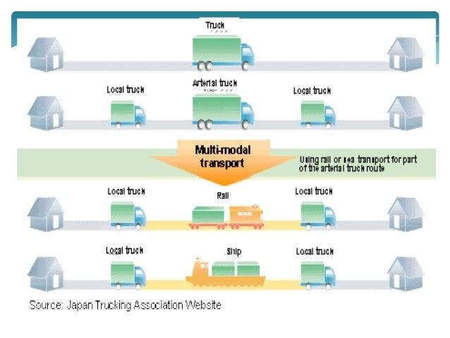 unimodal and multimodal transportation of goods