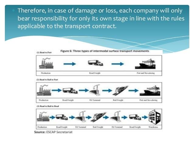 technology and transportation essay