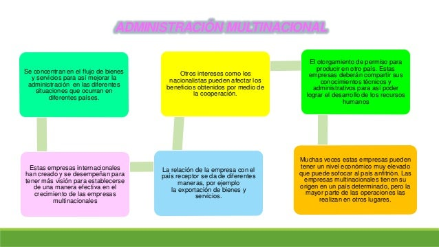 ADMINISTRACIÓN MULTINACIONAL Se concentran en el flujo de bienes y servicios para así mejorar la administración en las dif...
