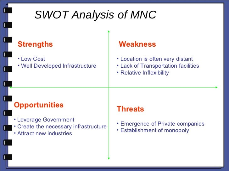 SWOT Analysis of Multinational Corporations