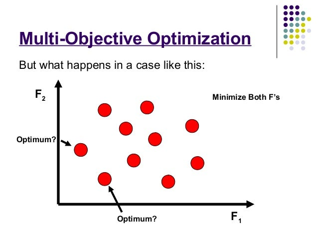 multi objective optimization Github is where people build software more than 27 million people use github to discover, fork, and contribute to over 80 million projects.