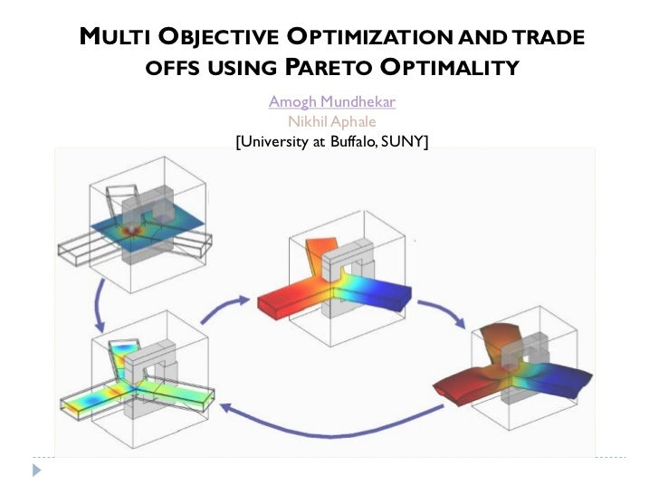 MULTI OBJECTIVE OPTIMIZATION AND TRADE    OFFS USING PARETO OPTIMALITY                Amogh Mundhekar                  Nik...