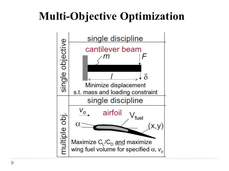 Thesis on multi objective optimization - Ph D  theses on