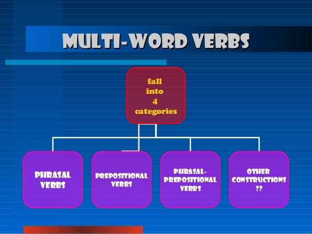 Word  mentfunction in addition Number further Multipart Verbs further X Q Autocrop Crop Scale also . on number words examples