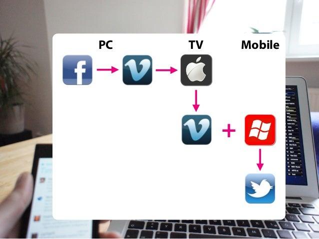 PC  TV  Mobile  +