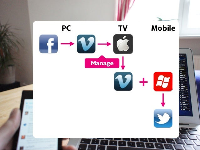 PC  TV  Mobile  Manage  +