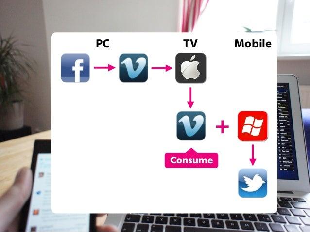 PC  TV  Mobile  + Consume