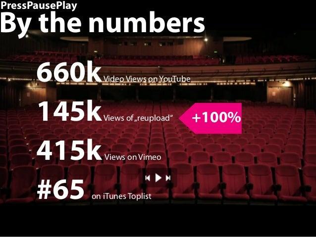 "PressPausePlay  By the numbers 660k 145k 415k #65  Video Views on YouTube  Views of ""reupload""  +100%  Views on Vimeo  on ..."